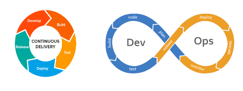 continuous_delivery_devops
