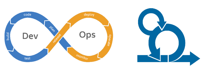 devops_scrum